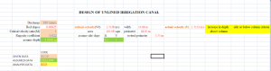 EXCEL SHEET OF DESIGN OF UNLINED IRRIGATION CANAL