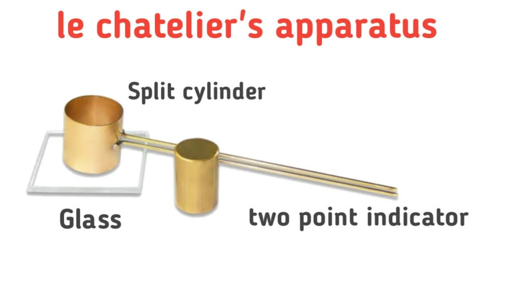 le chatelier's apparatus for soundness test
