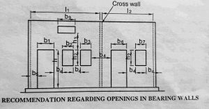 openings recommendation foe earthquake proof building