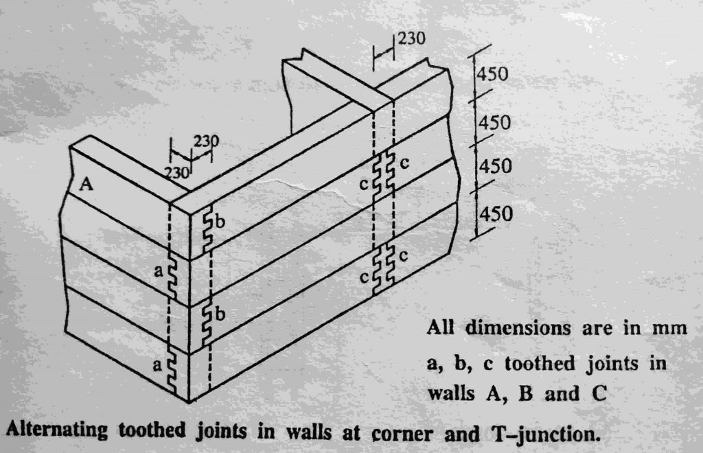 masonry bond recommendation for earthquake proof building