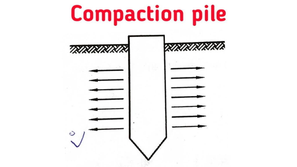 compaction pile