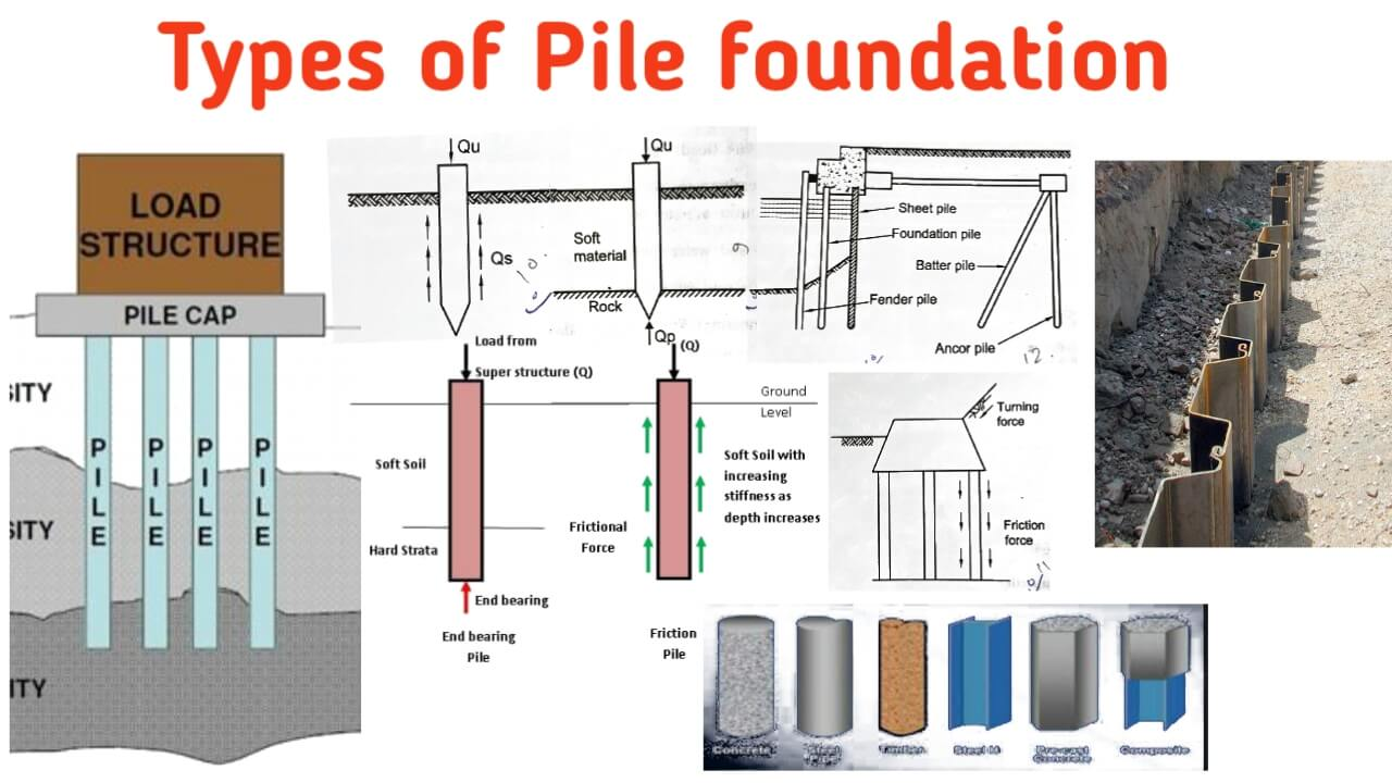 types of pile foundation based on function