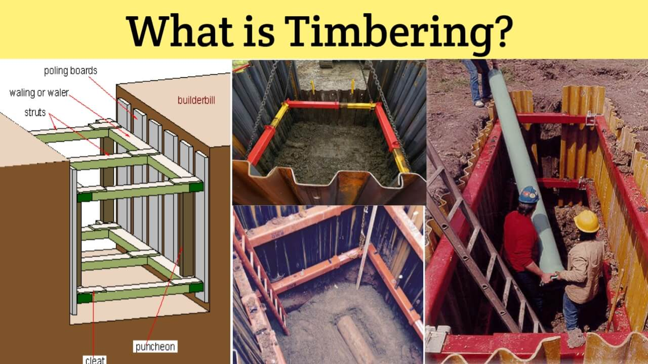 What is timbering