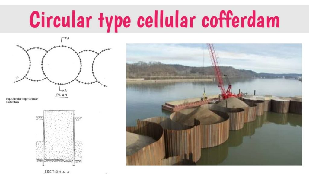 circular type cellular cofferdam