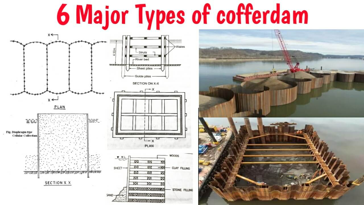 major types of cofferdam