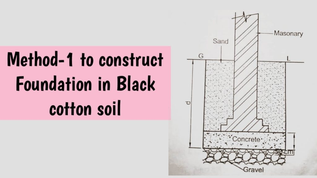 Method-1 to construct foundation in black cotton soil