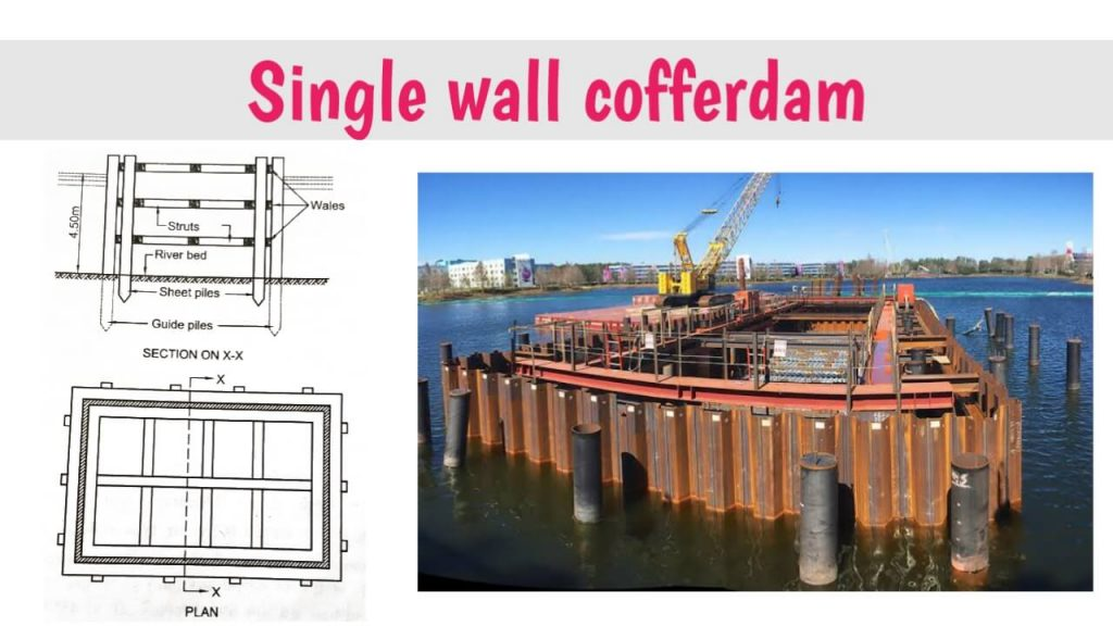 single wall cofferdam images