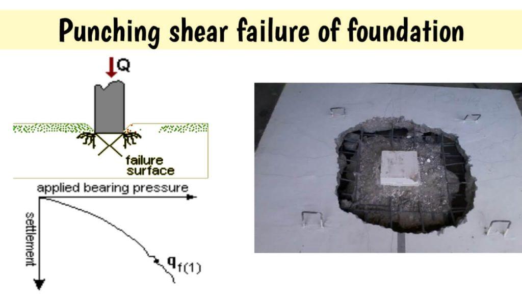 punching shear failure of foundation