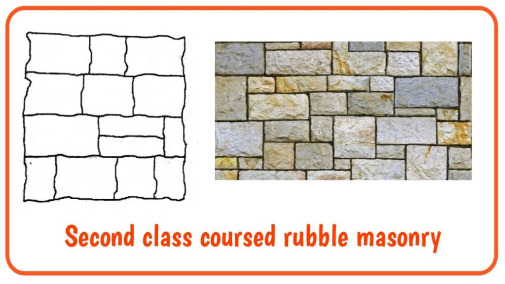 second class coursed rubble masonry