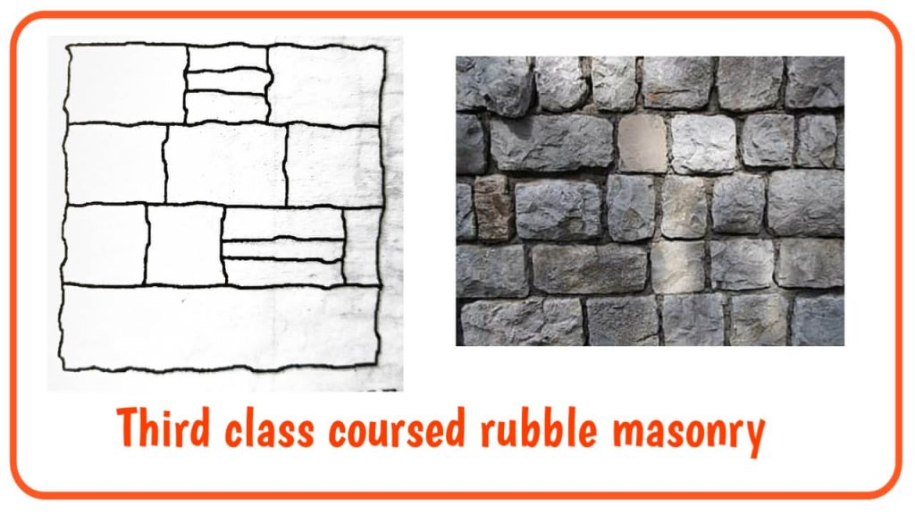 Third class coursed rubble masonry