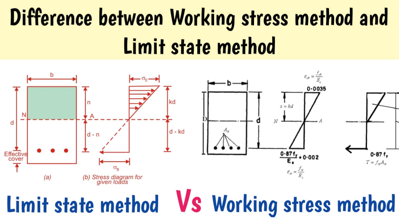 difference between Working stress method and limit state method