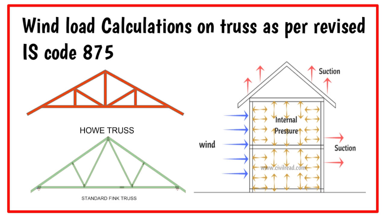 wind load calculation as per is code 875-2015