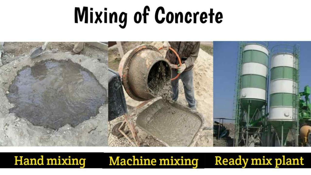 mixing of concrete