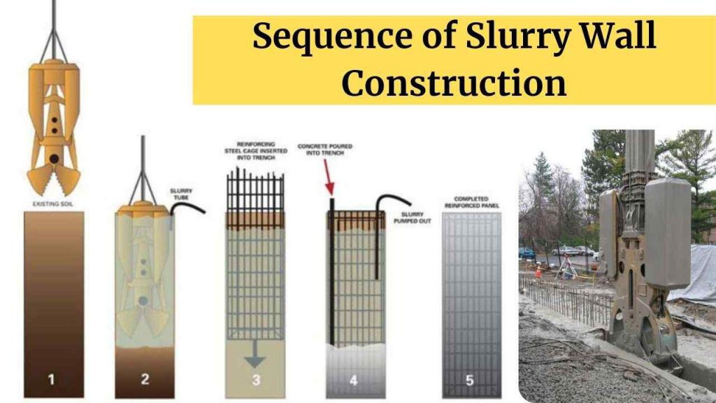 slurry wall construction sequence