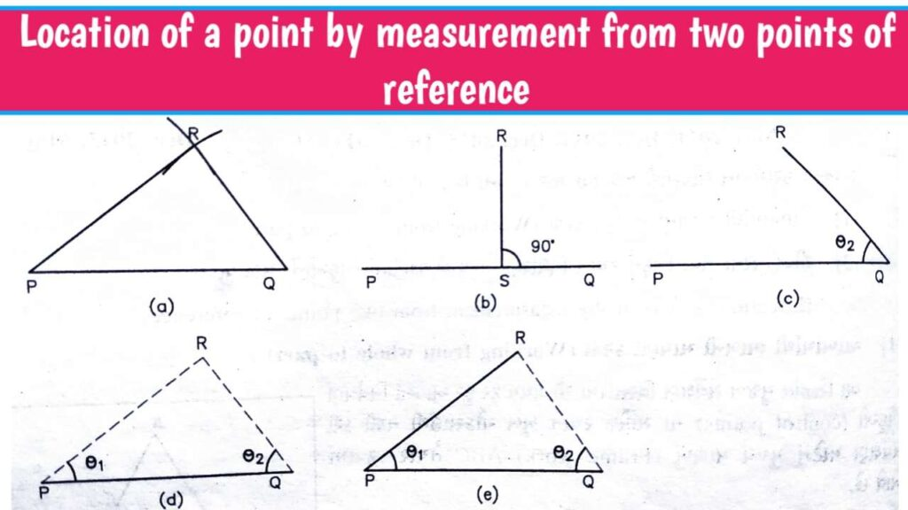 second principle of surveying in civil engineering