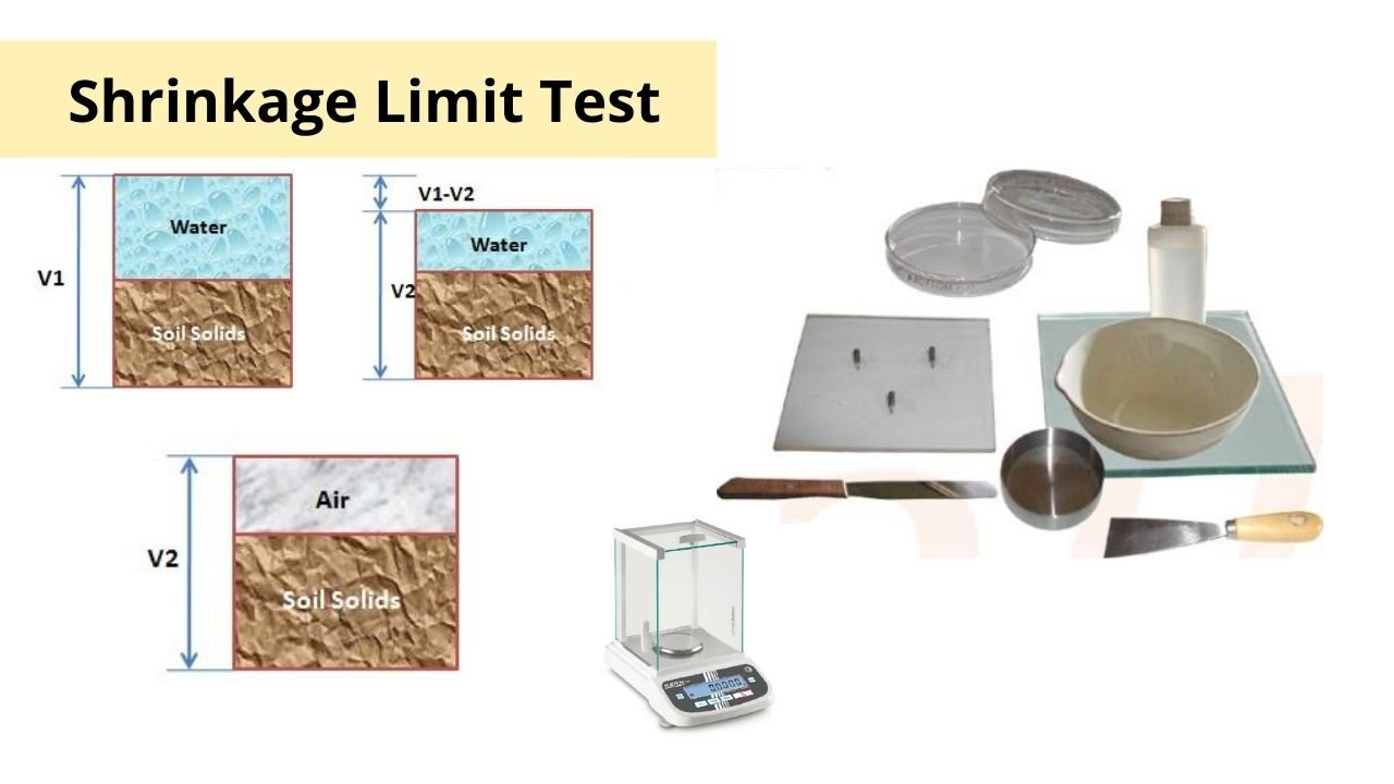 Shrinkage Limit Test for Soil | Apparatus | Procedure | Uses