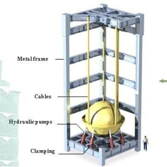 pendulum tuned mass damper used in taipei-101 building