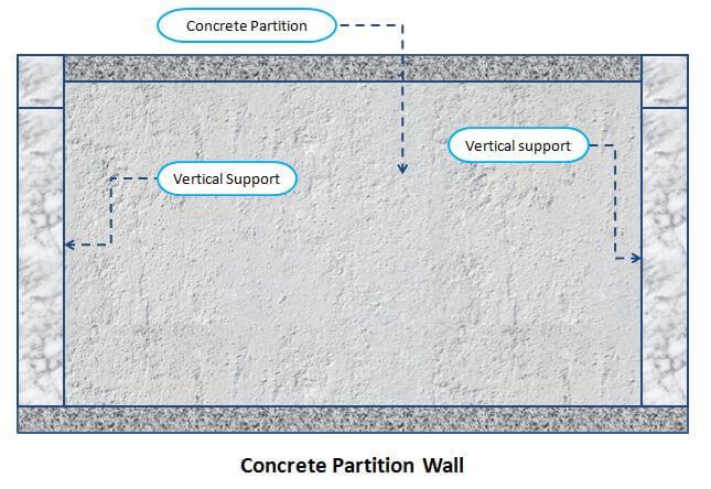 concrete partition wall